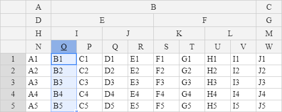 Sorting Problem with Nested Header - Questions - Handsontable Forum