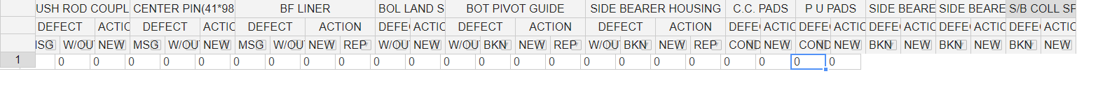 Nested header column width and alignment between row and header