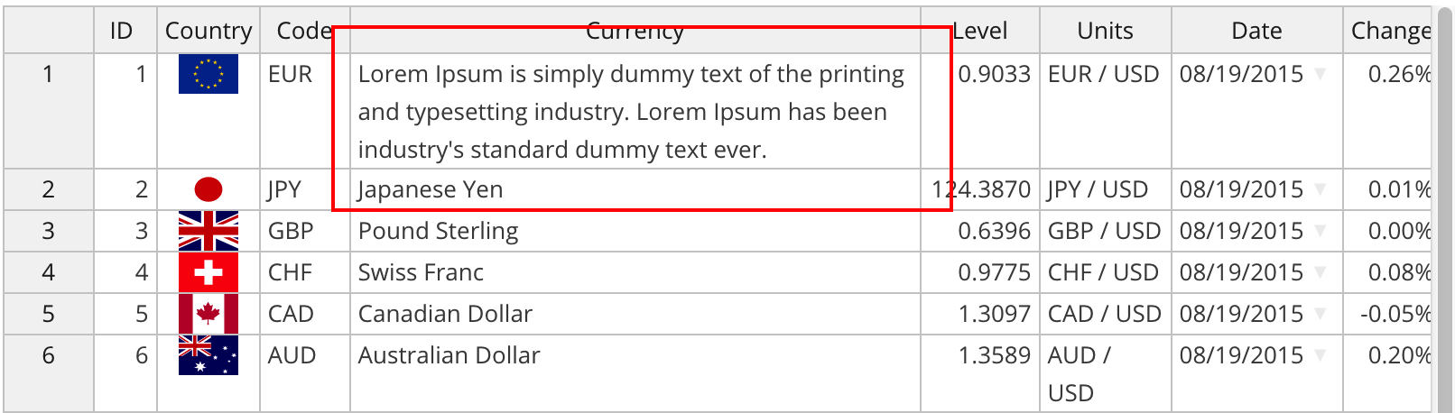How to display only few lines of text for cells with long